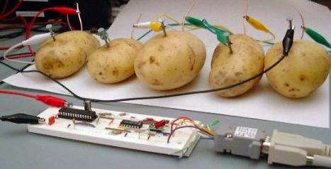 College Board Announces Server Upgrade
