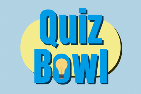 The Winter League: OP Quiz Bowl's Victories and Defeats